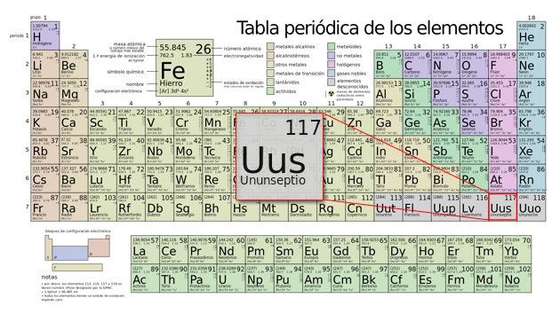 El turno de los elementos transurnidos en la tabla peridica esta es la representacin de cmo quedara la tabla peridica con los hallazgos recientes imagen actualidadrt urtaz Images